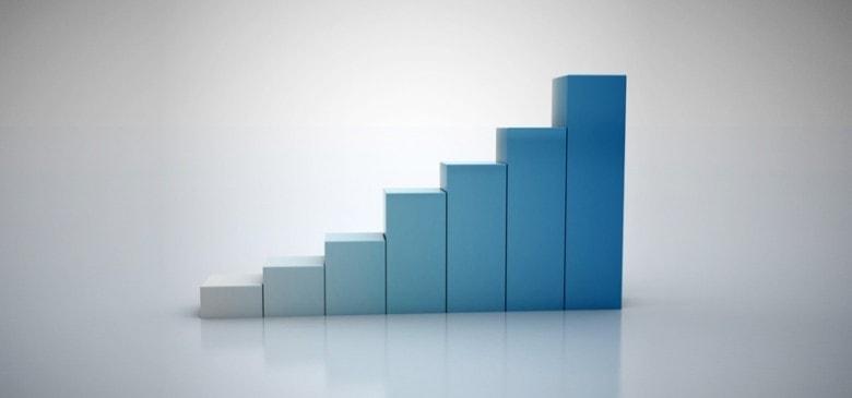 Balkendiagramm Statistik